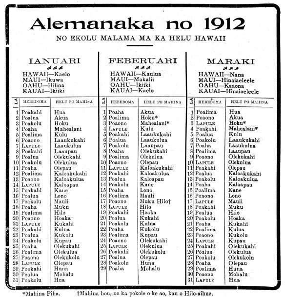 Alemanaka no 1912