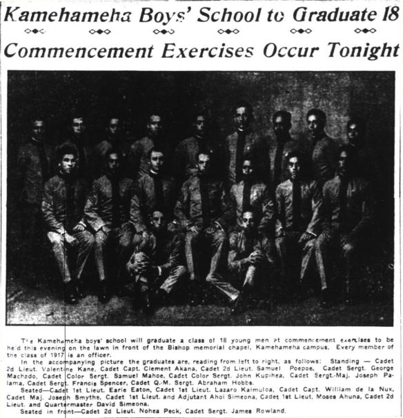 Kamehameha Boys' School to Graduate 18...