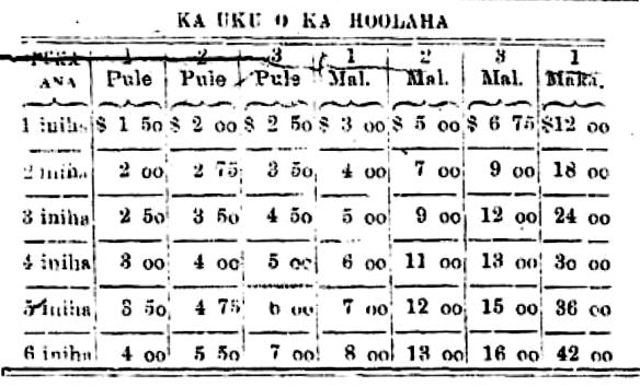 NaiAupuni_4_20_1908_4.png