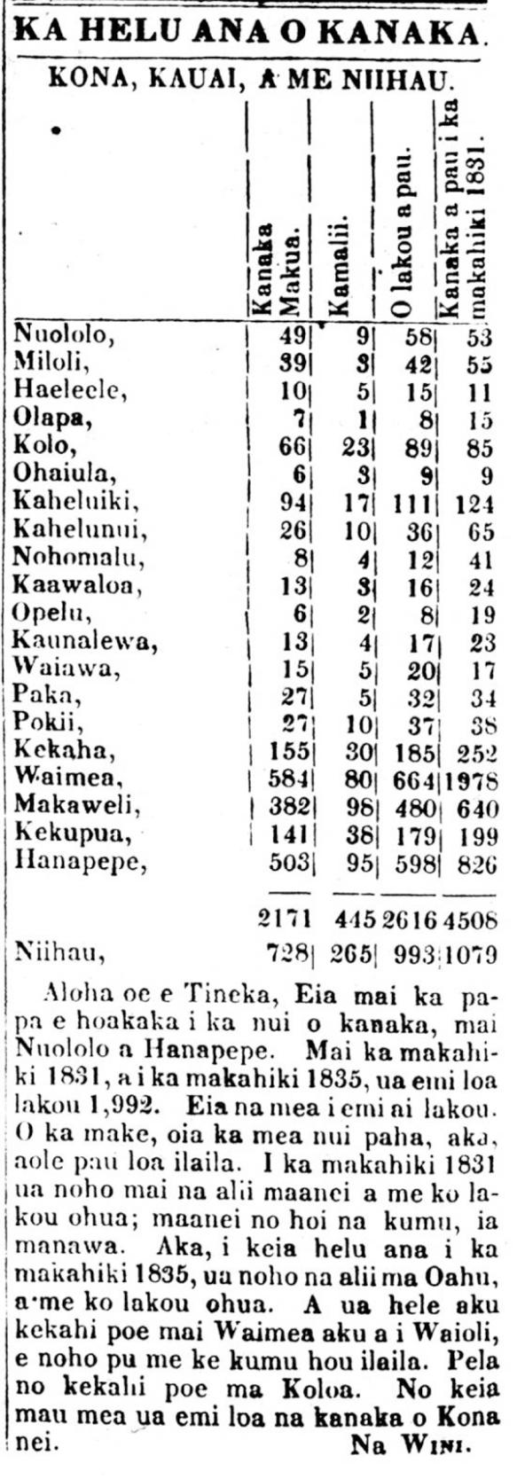 KumuHawaii_12_23_1835_204.png